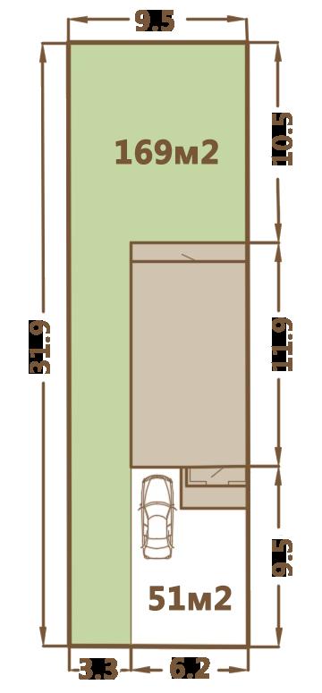 Состав домовладения