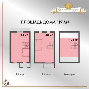 типовые планировки домов в Ломоносовской усадьбе